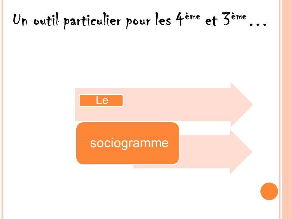 Un outil particulier pour les 4 ème et 3 ème … Le sociogramme