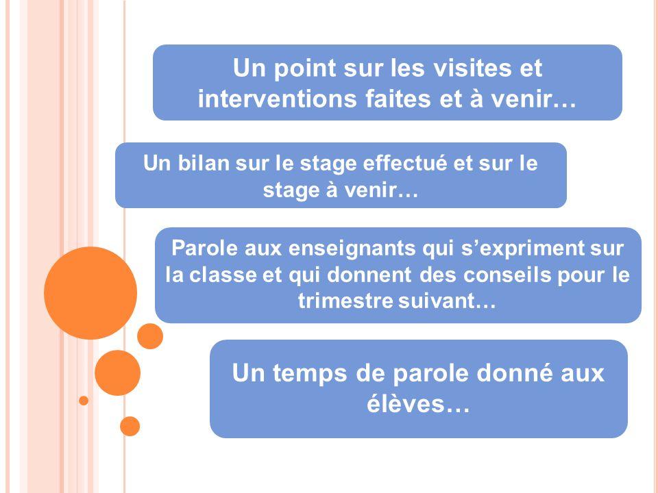 Un point sur les visites et interventions faites et à venir… Un bilan sur le stage effectué et sur le stage à venir… Parole aux enseignants qui sexpri