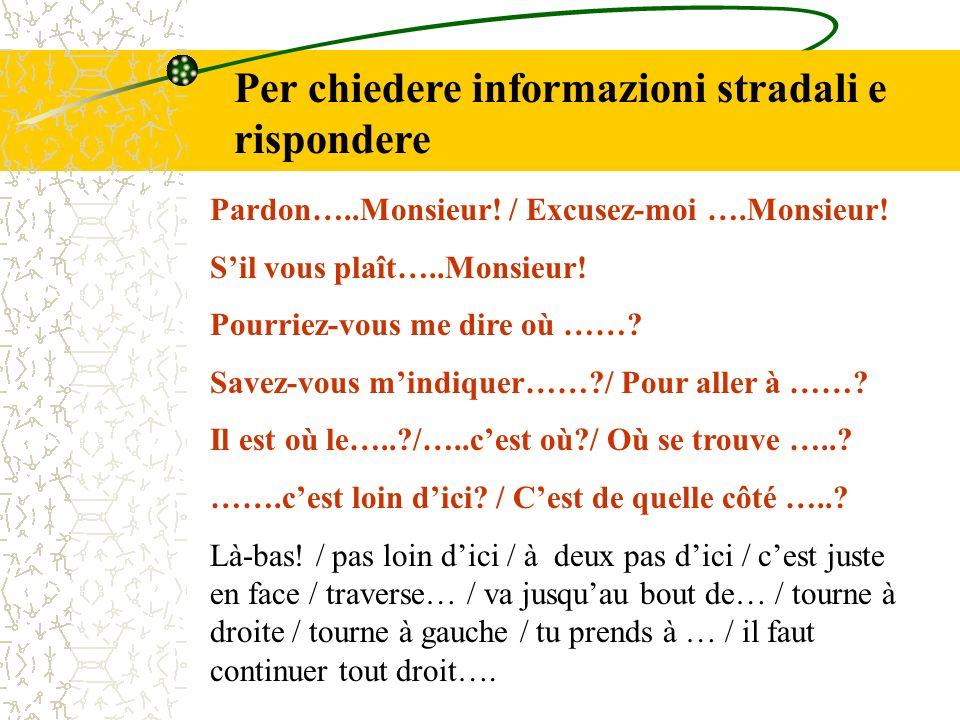 Per chiedere informazioni stradali e rispondere Pardon…..Monsieur! / Excusez-moi ….Monsieur! Sil vous plaît…..Monsieur! Pourriez-vous me dire où ……? S