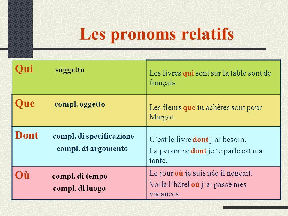 Les pronoms relatifs Qui soggetto Les livres qui sont sur la table sont de français Que compl.