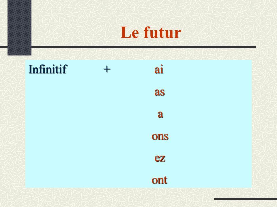 Le futur Infinitif + ai as as a ons ons ez ez ont ont
