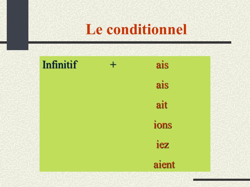 Le conditionnel Infinitif + ais ais ais ait ait ions ions iez iez aient aient