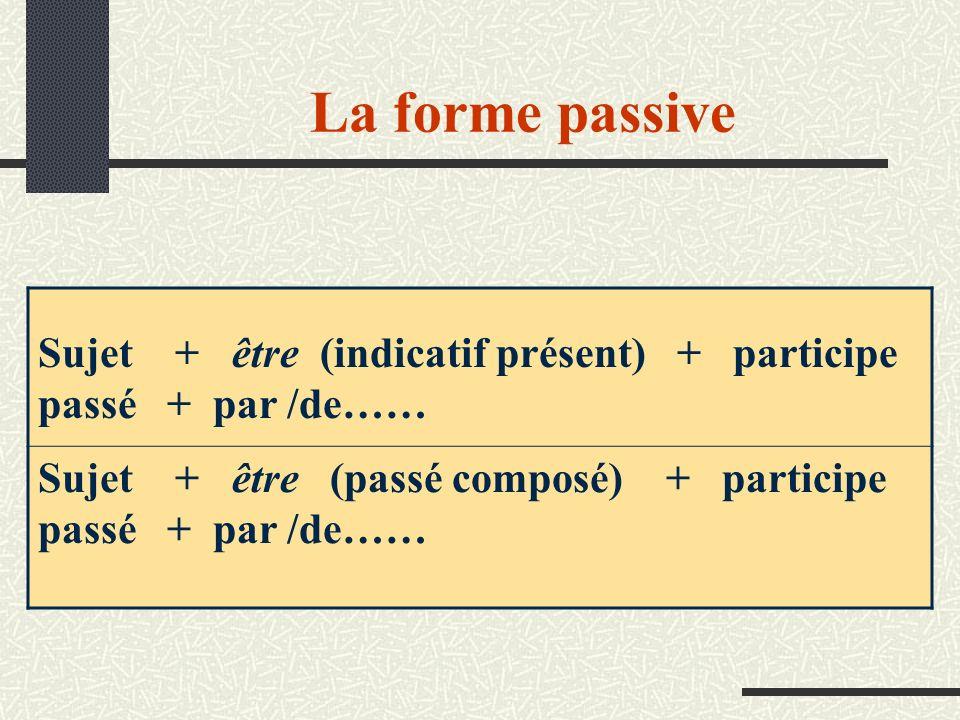 La forme passive Sujet + être (indicatif présent) + participe passé + par /de…… Sujet + être (passé composé) + participe passé + par /de……