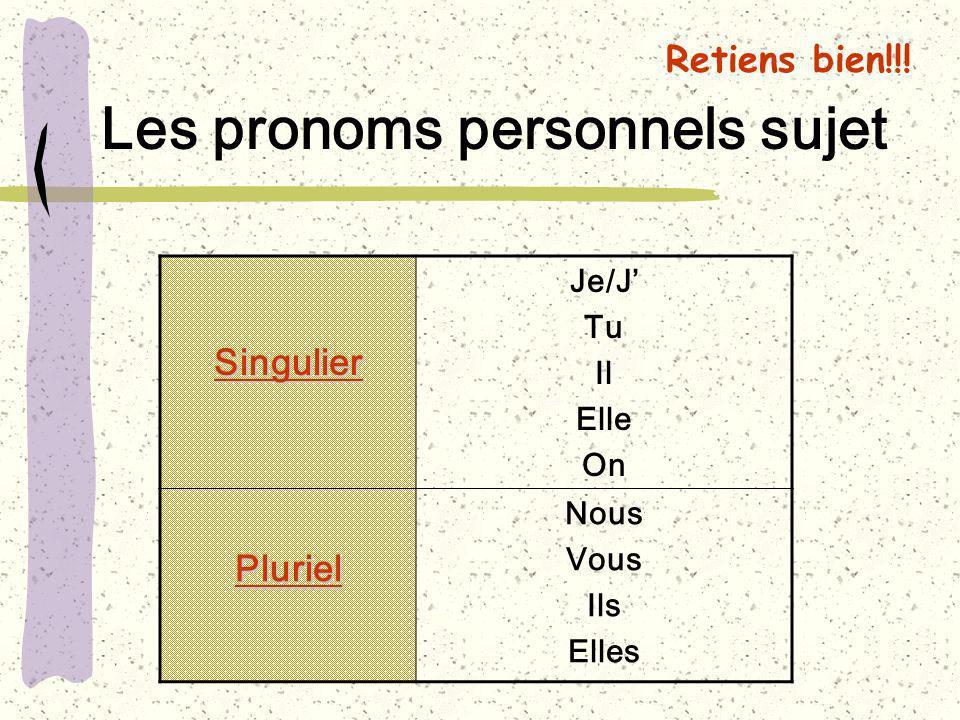 Retiens bien!!! Les pronoms personnels sujet Singulier Je/J Tu Il Elle On Pluriel Nous Vous Ils Elles