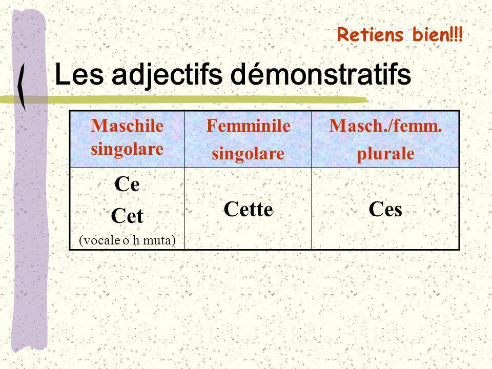 Retiens bien!!! Les adjectifs démonstratifs Maschile singolare Femminile singolare Masch./femm. plurale Ce Cet (vocale o h muta) CetteCes