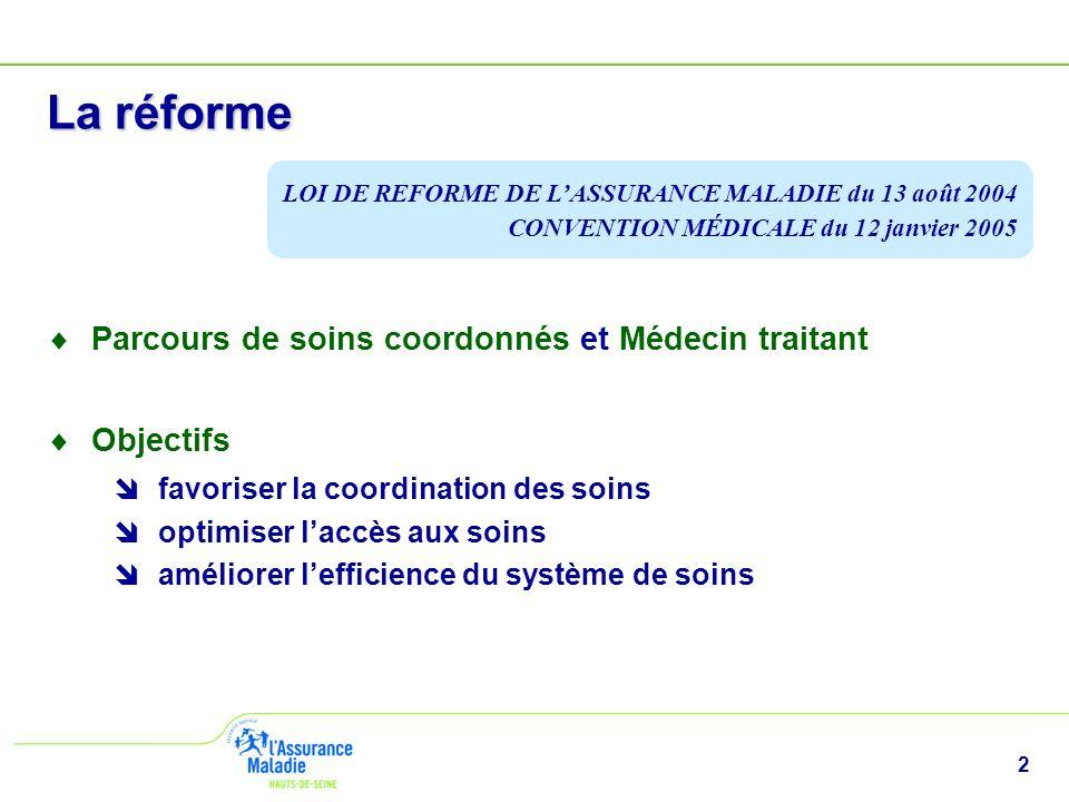 2 La réforme Parcours de soins coordonnés et Médecin traitant Objectifs favoriser la coordination des soins optimiser laccès aux soins améliorer leffi