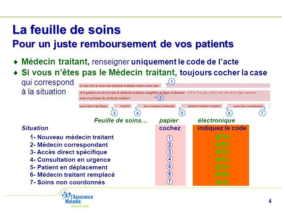 4 La feuille de soins Pour un juste remboursement de vos patients 1 2 3 4 5 6 7 Médecin traitant, renseigner uniquement le code de lacte Si vous nêtes