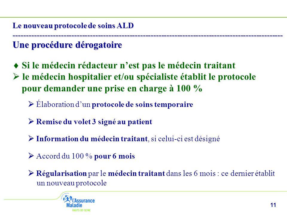 11 Si le médecin rédacteur nest pas le médecin traitant le médecin hospitalier et/ou spécialiste établit le protocole pour demander une prise en charge à 100 % Élaboration dun protocole de soins temporaire Remise du volet 3 signé au patient Information du médecin traitant, si celui-ci est désigné Accord du 100 % pour 6 mois Régularisation par le médecin traitant dans les 6 mois : ce dernier établit un nouveau protocole Le nouveau protocole de soins ALD ------------------------------------------------------------------------------------------------------ Une procédure dérogatoire