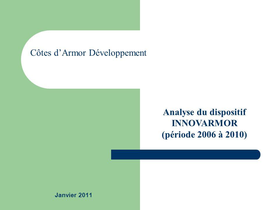 Janvier 2011 Côtes dArmor Développement Analyse du dispositif INNOVARMOR (période 2006 à 2010)