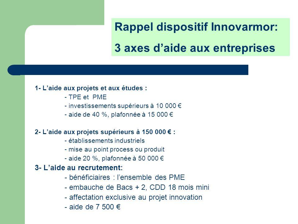 1- Laide aux projets et aux études : - TPE et PME - investissements supérieurs à 10 000 - aide de 40 %, plafonnée à 15 000 2- Laide aux projets supéri