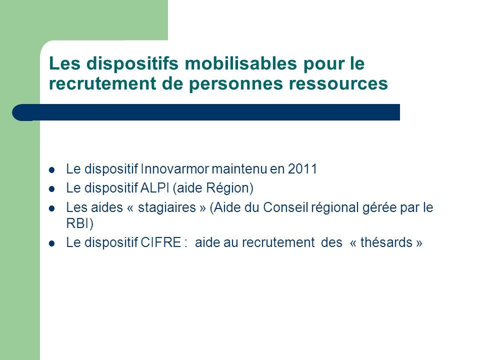 Les dispositifs mobilisables pour le recrutement de personnes ressources Le dispositif Innovarmor maintenu en 2011 Le dispositif ALPI (aide Région) Le