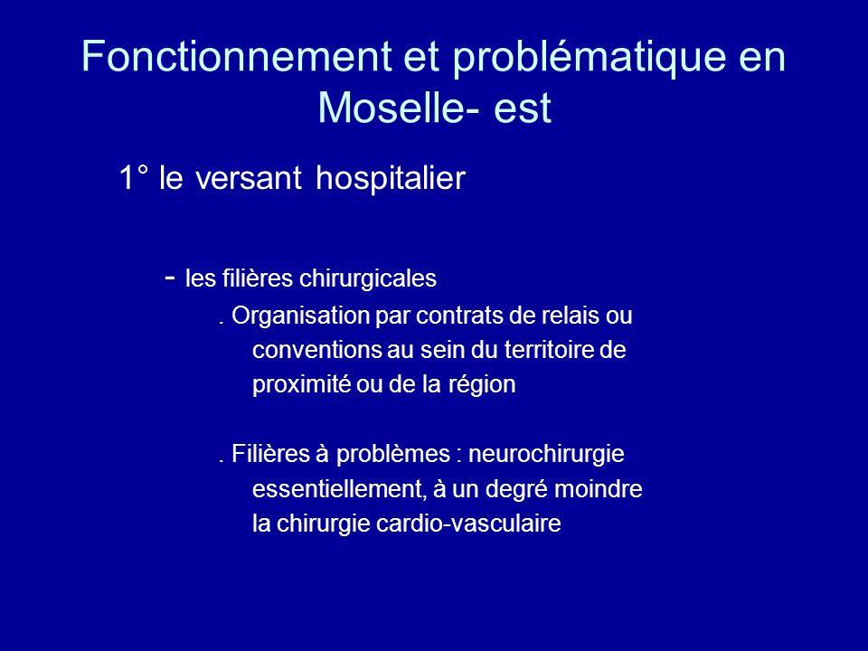 Fonctionnement et problématique en Moselle- est 1° le versant hospitalier - les filières chirurgicales.