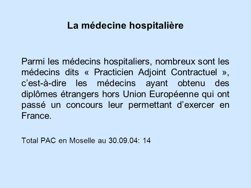 La médecine hospitalière Parmi les médecins hospitaliers, nombreux sont les médecins dits « Practicien Adjoint Contractuel », cest-à-dire les médecins ayant obtenu des diplômes étrangers hors Union Européenne qui ont passé un concours leur permettant dexercer en France.