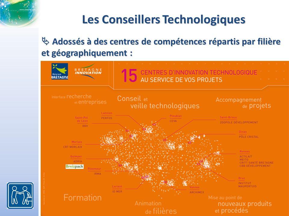 Les Conseillers Technologiques Adossés à des centres de compétences répartis par filière et géographiquement : Adossés à des centres de compétences répartis par filière et géographiquement :
