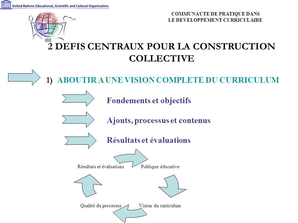 2 DEFIS CENTRAUX POUR LA CONSTRUCTION COLLECTIVE 1) ABOUTIR A UNE VISION COMPLETE DU CURRICULUM Fondements et objectifs Ajouts, processus et contenus Résultats et évaluations Politique éducative Vision du curriculum Qualité du processus Résultats et évaluations COMMUNAUTE DE PRATIQUE DANS LE DEVELOPPEMENT CURRICULAIRE