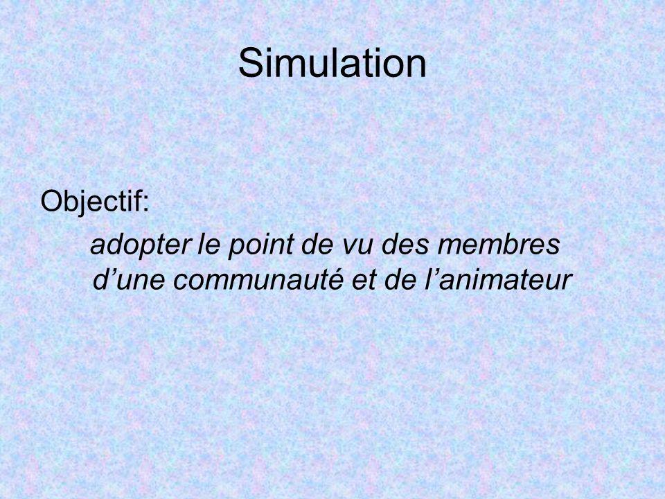 Simulation Objectif: adopter le point de vu des membres dune communauté et de lanimateur