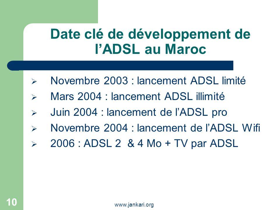 www.jankari.org 10 Date clé de développement de lADSL au Maroc Novembre 2003 : lancement ADSL limité Mars 2004 : lancement ADSL illimité Juin 2004 : l