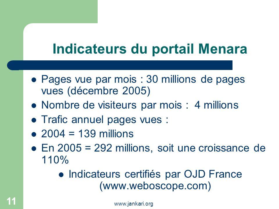 www.jankari.org 11 Indicateurs du portail Menara Pages vue par mois : 30 millions de pages vues (décembre 2005) Nombre de visiteurs par mois : 4 milli
