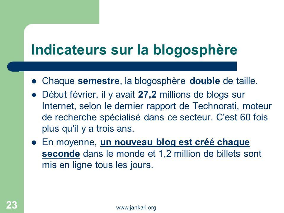 www.jankari.org 23 Indicateurs sur la blogosphère Chaque semestre, la blogosphère double de taille. Début février, il y avait 27,2 millions de blogs s