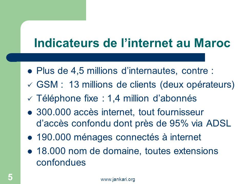 www.jankari.org 5 Indicateurs de linternet au Maroc Plus de 4,5 millions dinternautes, contre : GSM : 13 millions de clients (deux opérateurs) Télépho