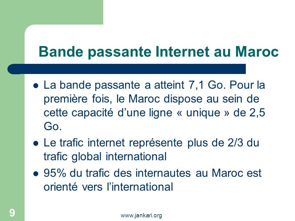www.jankari.org 9 Bande passante Internet au Maroc La bande passante a atteint 7,1 Go. Pour la première fois, le Maroc dispose au sein de cette capaci
