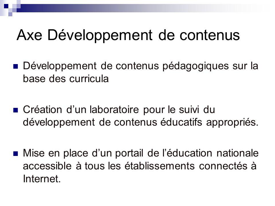 Axe Développement de contenus Développement de contenus pédagogiques sur la base des curricula Création dun laboratoire pour le suivi du développement