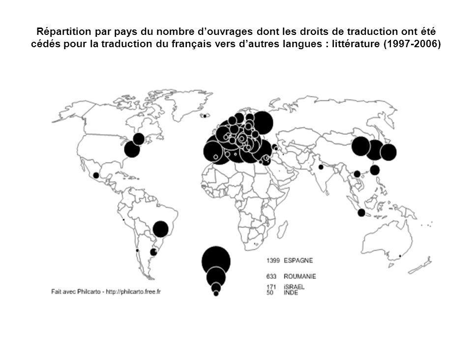 Les langues arrivant en tête des cessions du français Source: Syndicat national de lédition