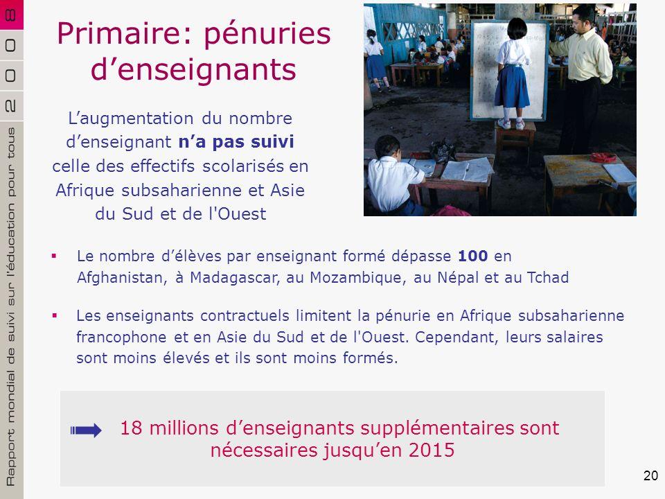 20 Primaire: pénuries denseignants Les enseignants contractuels limitent la pénurie en Afrique subsaharienne francophone et en Asie du Sud et de l Ouest.