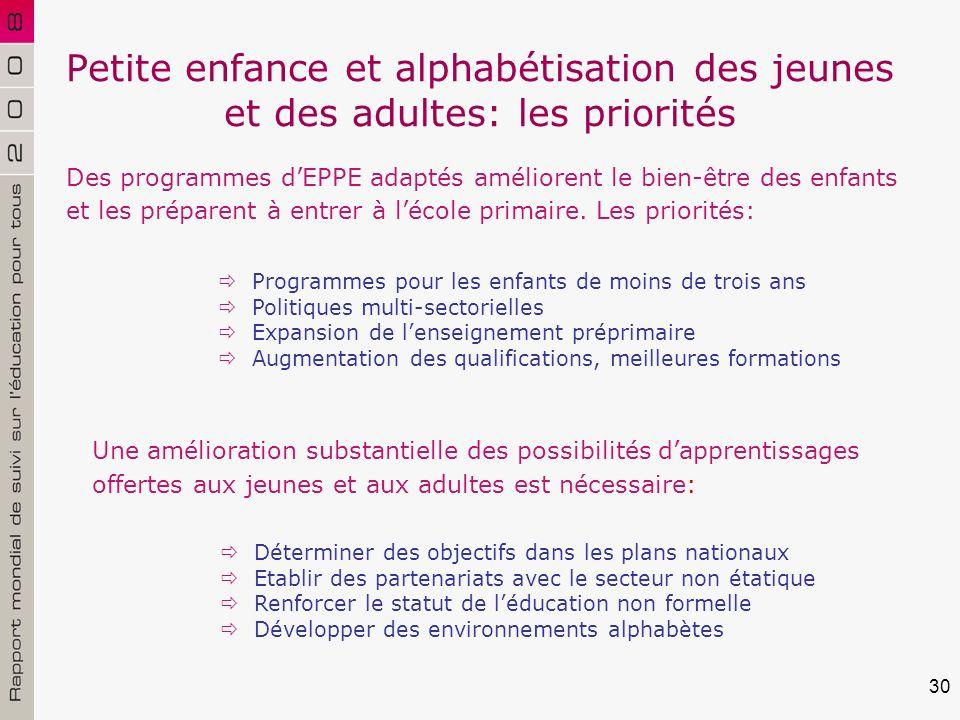 30 Petite enfance et alphabétisation des jeunes et des adultes: les priorités Des programmes dEPPE adaptés améliorent le bien-être des enfants et les préparent à entrer à lécole primaire.