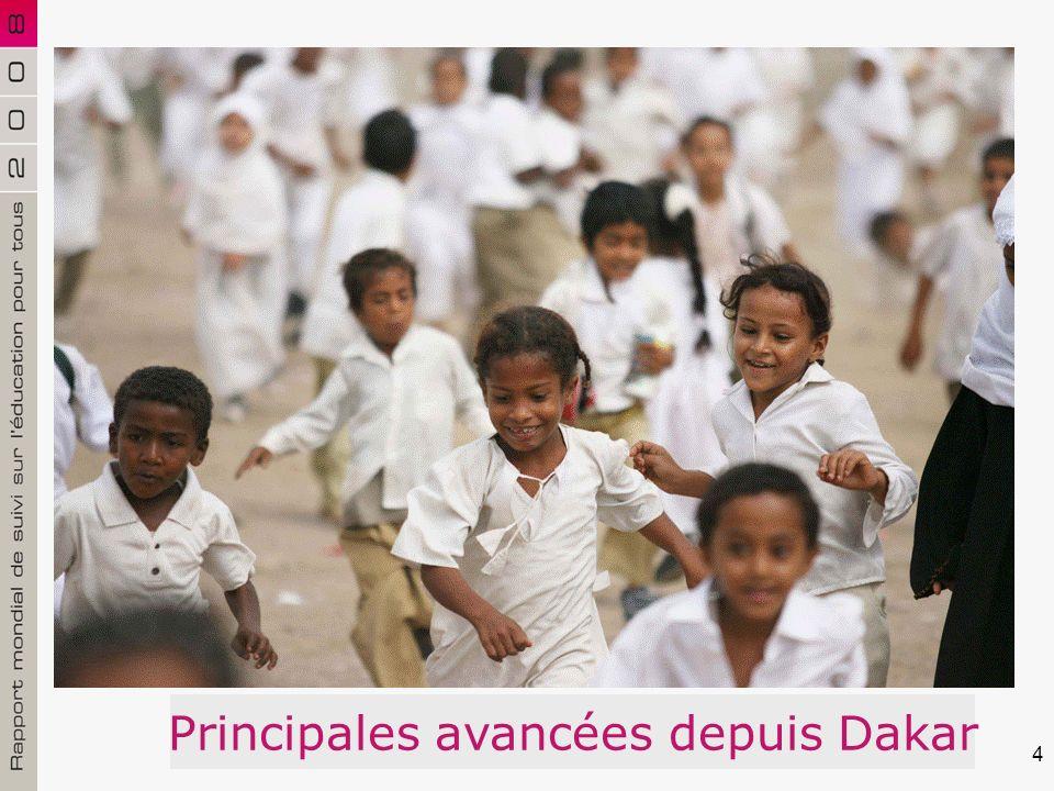 4 Principales avancées depuis Dakar