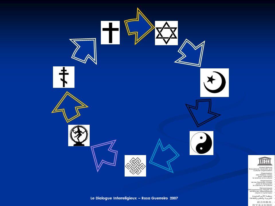 Le Dialogue Interreligieux – Rosa Guerreiro 2007
