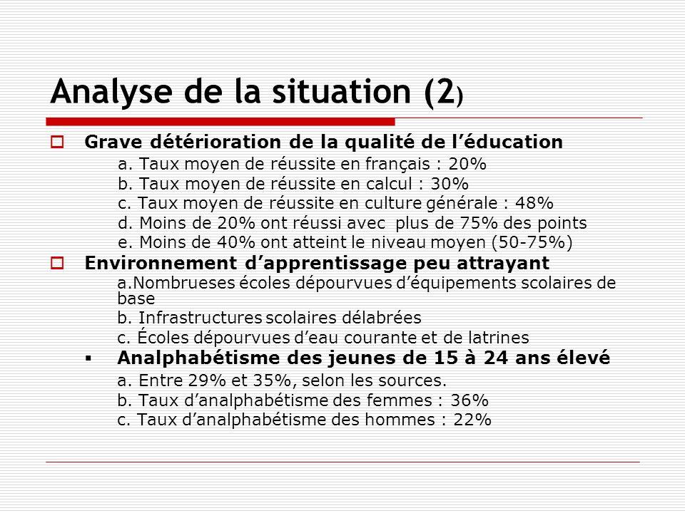 Analyse de la situation (2 ) Grave détérioration de la qualité de léducation a.
