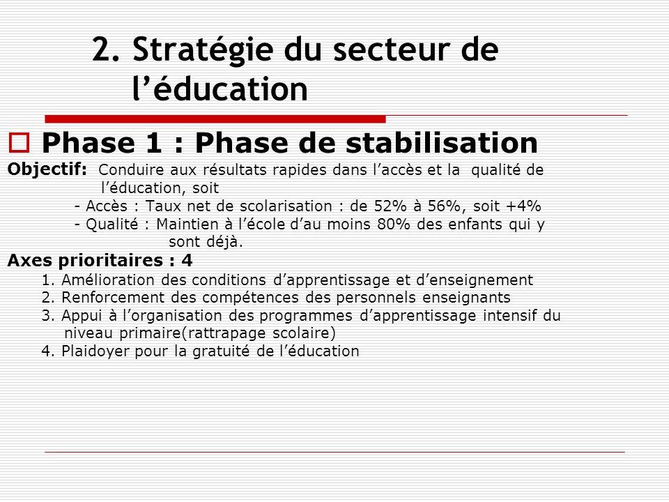 2. Stratégie du secteur de léducation Phase 1 : Phase de stabilisation Objectif: Conduire aux résultats rapides dans laccès et la qualité de léducatio
