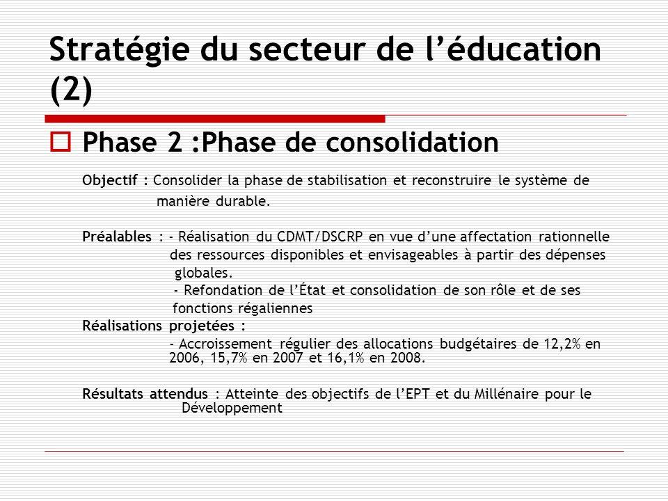 Stratégie du secteur de léducation (2) Phase 2 :Phase de consolidation Objectif : Consolider la phase de stabilisation et reconstruire le système de manière durable.