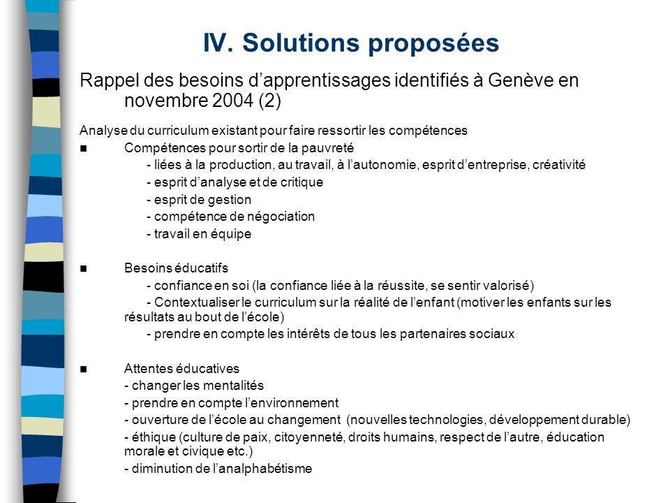 IV. Solutions proposées Rappel des besoins dapprentissages identifiés à Genève en novembre 2004 (2) Analyse du curriculum existant pour faire ressorti