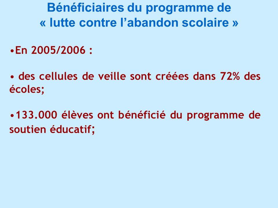 Bénéficiaires du programme de « lutte contre labandon scolaire » En 2005/2006 : des cellules de veille sont créées dans 72% des écoles; 133.000 élèves