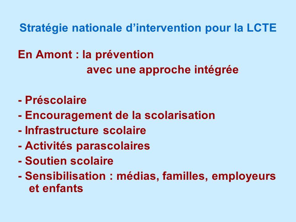 Stratégie nationale dintervention pour la LCTE En Amont : la prévention avec une approche intégrée - Préscolaire - Encouragement de la scolarisation -