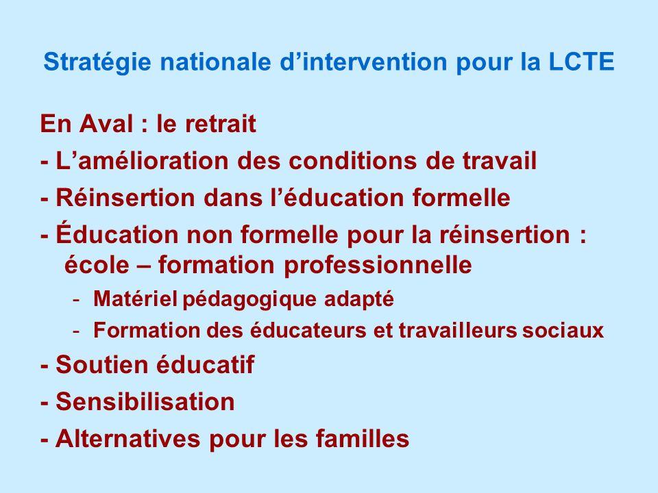 Stratégie nationale dintervention pour la LCTE En Aval : le retrait - Lamélioration des conditions de travail - Réinsertion dans léducation formelle -