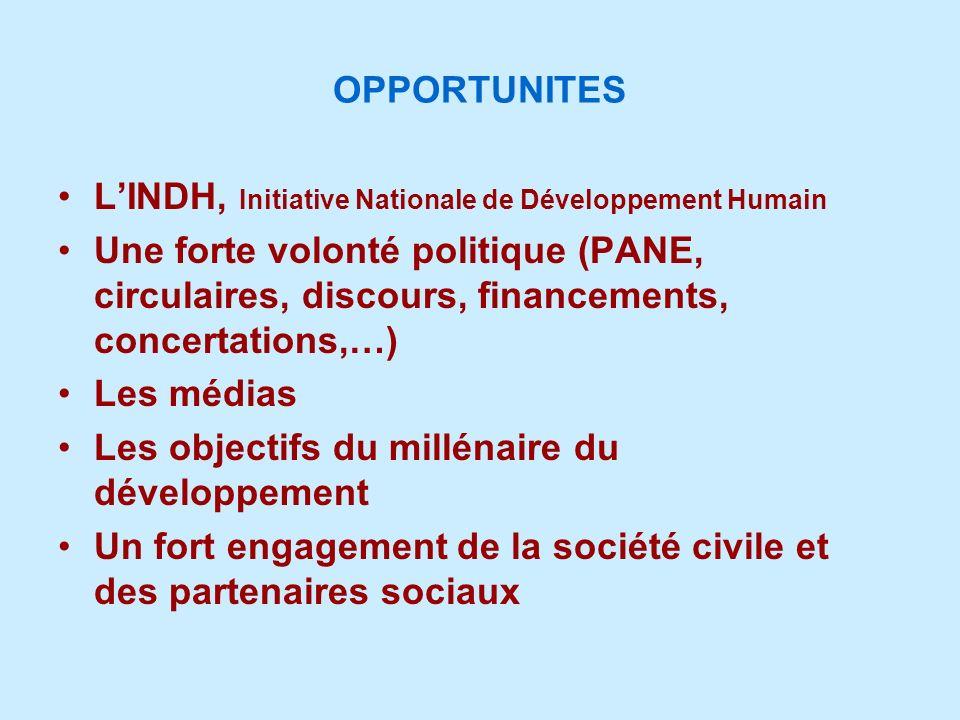 OPPORTUNITES LINDH, Initiative Nationale de Développement Humain Une forte volonté politique (PANE, circulaires, discours, financements, concertations