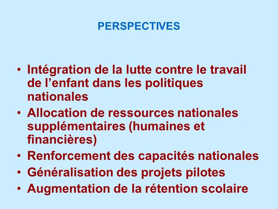 PERSPECTIVES Intégration de la lutte contre le travail de lenfant dans les politiques nationales Allocation de ressources nationales supplémentaires (