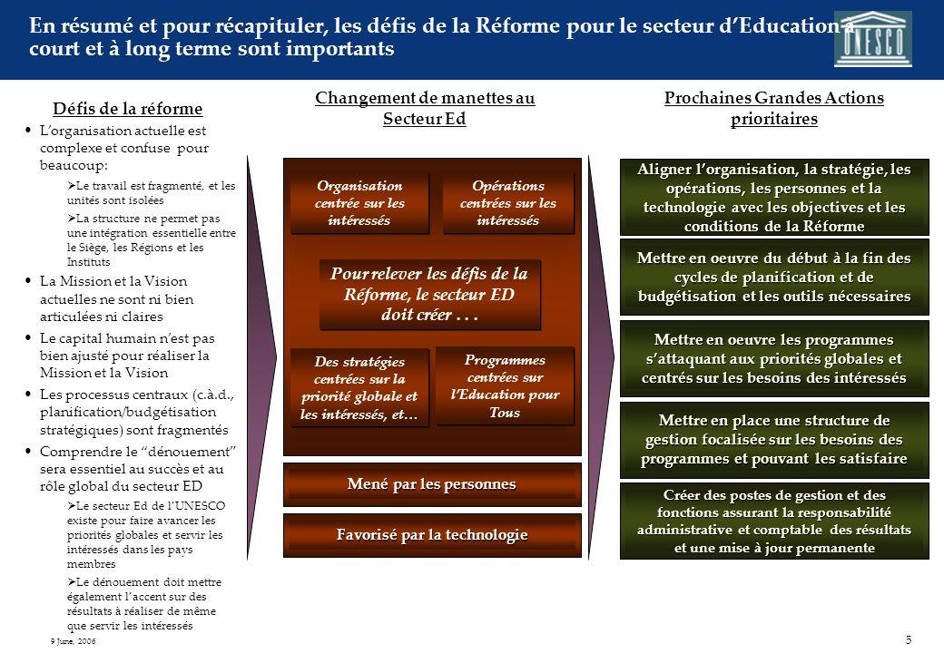 4 9 June, 2006 Règles de base de la Réforme du Secteur Éducation Les règles de base pour les équipes de réforme sont essentielles pour assurer la conf