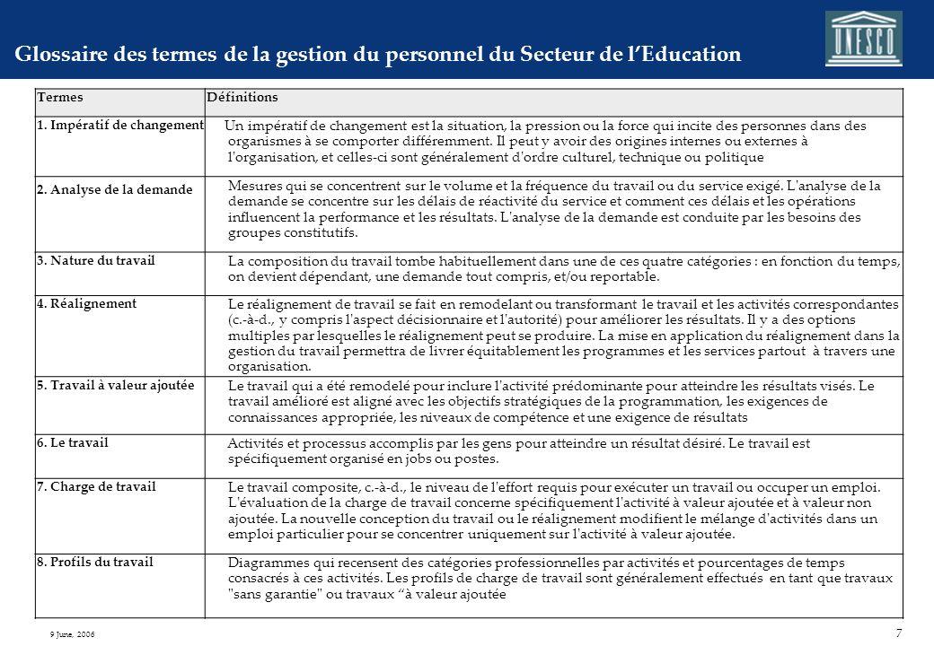 7 9 June, 2006 Glossaire des termes de la gestion du personnel du Secteur de lEducation TermesDéfinitions 1.