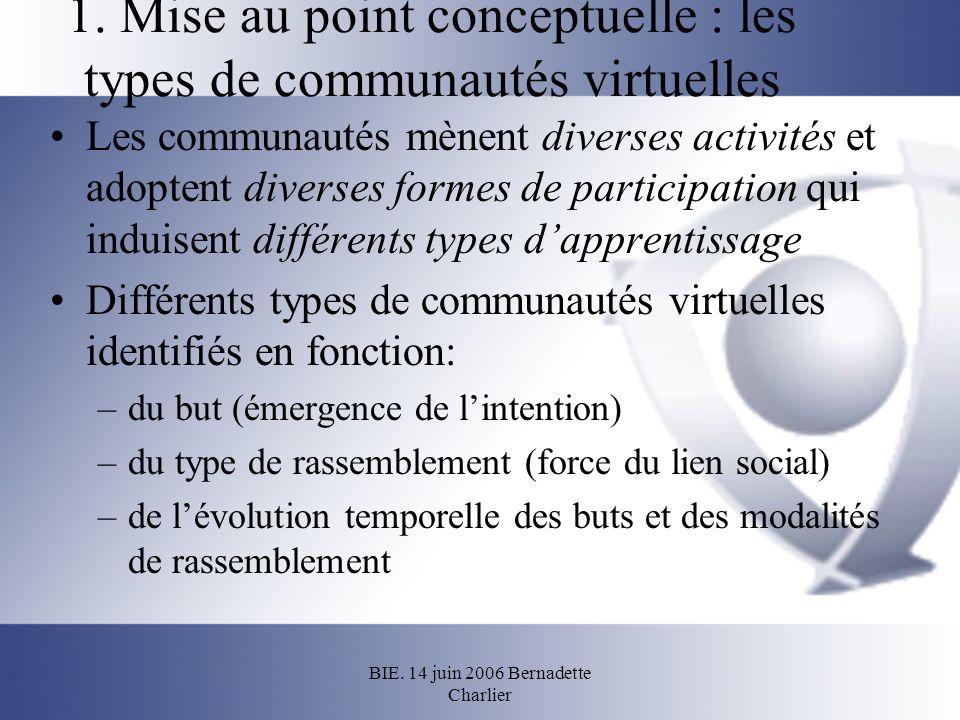 BIE. 14 juin 2006 Bernadette Charlier 1. Mise au point conceptuelle : les types de communautés virtuelles Les communautés mènent diverses activités et