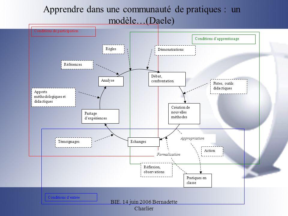 BIE. 14 juin 2006 Bernadette Charlier Apprendre dans une communauté de pratiques : un modèle…(Daele) Conditions dentrée Conditions dapprentissage Cond