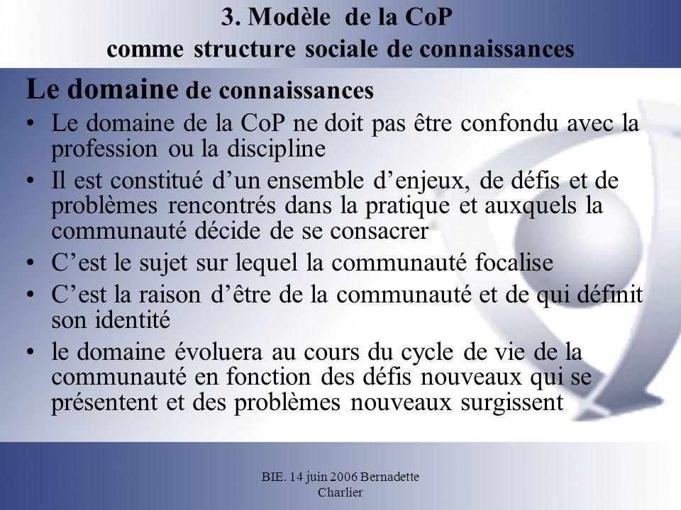 BIE. 14 juin 2006 Bernadette Charlier 3. Modèle de la CoP comme structure sociale de connaissances Le domaine de connaissances Le domaine de la CoP ne