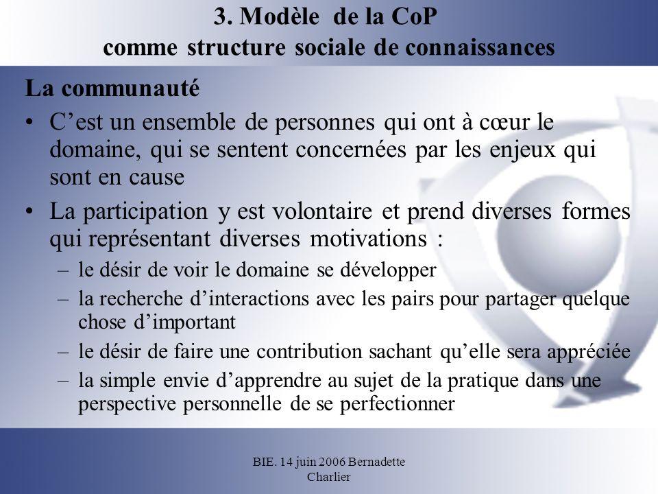 BIE. 14 juin 2006 Bernadette Charlier 3. Modèle de la CoP comme structure sociale de connaissances La communauté Cest un ensemble de personnes qui ont