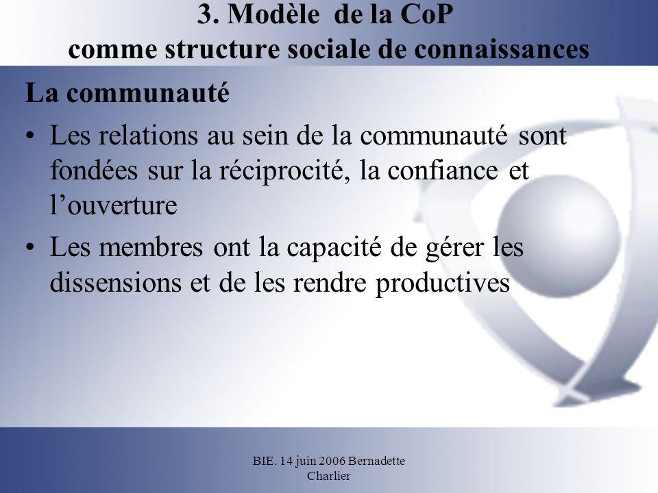 BIE. 14 juin 2006 Bernadette Charlier 3. Modèle de la CoP comme structure sociale de connaissances La communauté Les relations au sein de la communaut