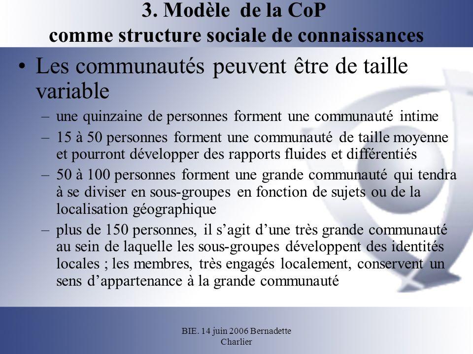 BIE. 14 juin 2006 Bernadette Charlier 3. Modèle de la CoP comme structure sociale de connaissances Les communautés peuvent être de taille variable –un