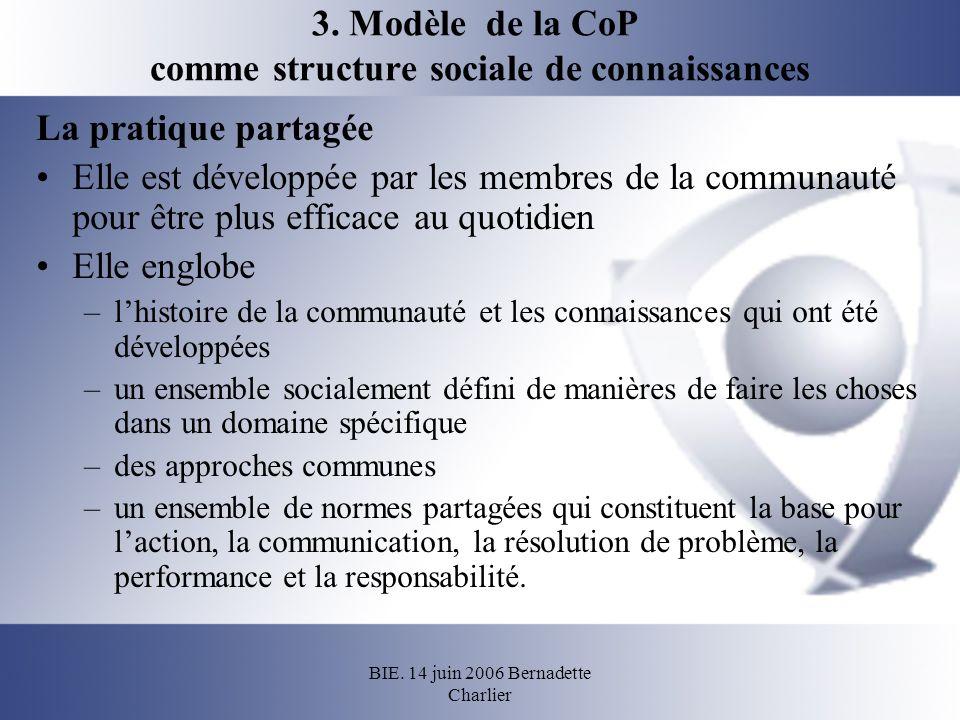 BIE. 14 juin 2006 Bernadette Charlier 3. Modèle de la CoP comme structure sociale de connaissances La pratique partagée Elle est développée par les me