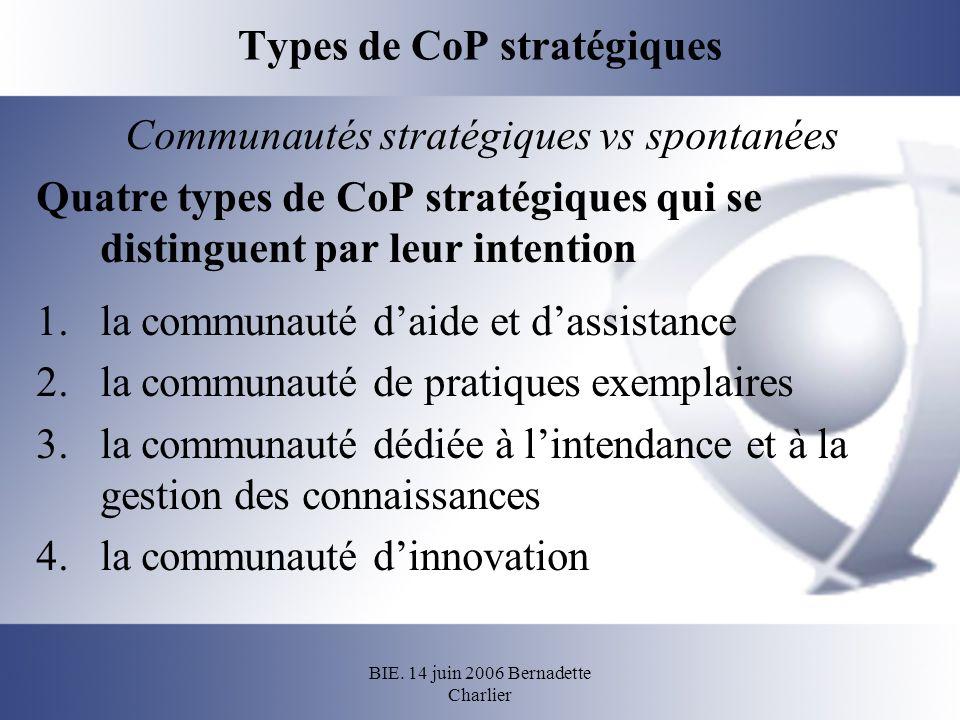 BIE. 14 juin 2006 Bernadette Charlier Types de CoP stratégiques Communautés stratégiques vs spontanées Quatre types de CoP stratégiques qui se disting